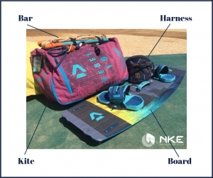 Kitesurfing equipment diagram for beginner kitesurfers.